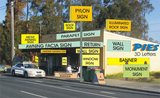 outdoor sign positions